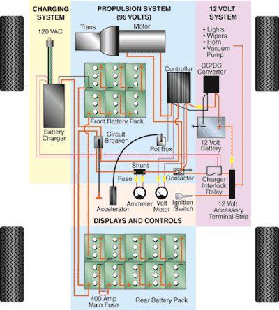 Ниже представлена электрическая схема электромобиля, практически (де-факто) стандартизованная к настоящему времени...
